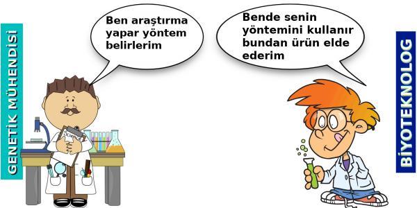 Genetik Mühendisi ve Biyoteknolog